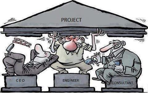 Project Execution in Corporates